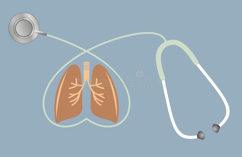 Πνεύμονες και στηθοσκόπιο στη μορφή της καρδιάς Υγειονομική περίθαλψη πνευμόνων concep διανυσματική απεικόνιση