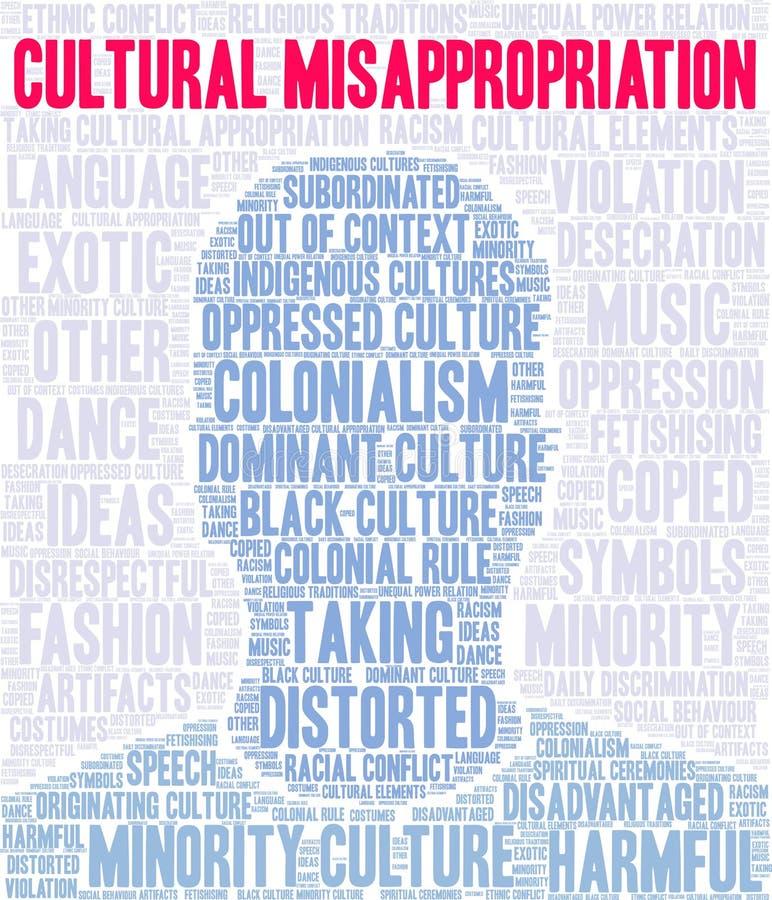 Πολιτιστικό σύννεφο του Word κατάχρησης ελεύθερη απεικόνιση δικαιώματος