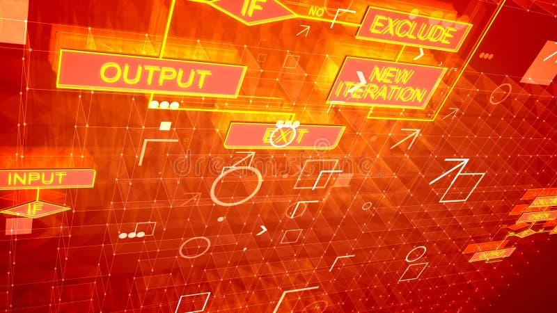 Πολυτελείς χρυσοί αλγόριθμοι και πορφυρό σκηνικό ελεύθερη απεικόνιση δικαιώματος