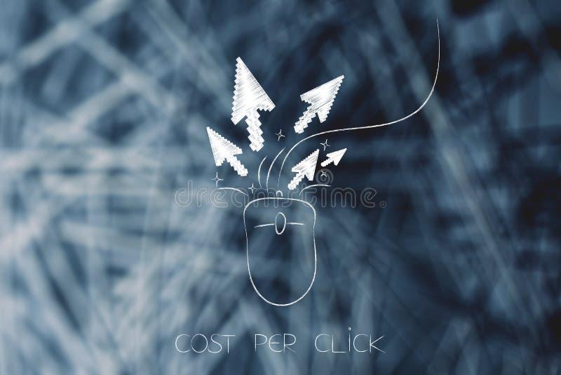 Ποντίκι με τα βέλη δεικτών, κόστος ανά κρότο διανυσματική απεικόνιση