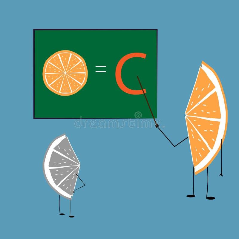 Πορτοκαλιά διδασκαλία για την απεικόνιση βιταμίνης C ελεύθερη απεικόνιση δικαιώματος