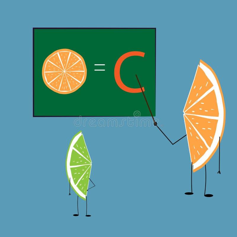Πορτοκαλιά διδασκαλία για το διάνυσμα βιταμίνης C ελεύθερη απεικόνιση δικαιώματος