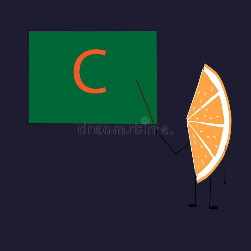 Πορτοκαλιά διδασκαλία για το διάνυσμα βιταμίνης C διανυσματική απεικόνιση