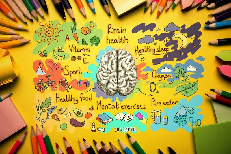 Πορτοκαλής υπολογιστής γραφείου με το σκίτσο εγκεφάλου στοκ εικόνες με δικαίωμα ελεύθερης χρήσης