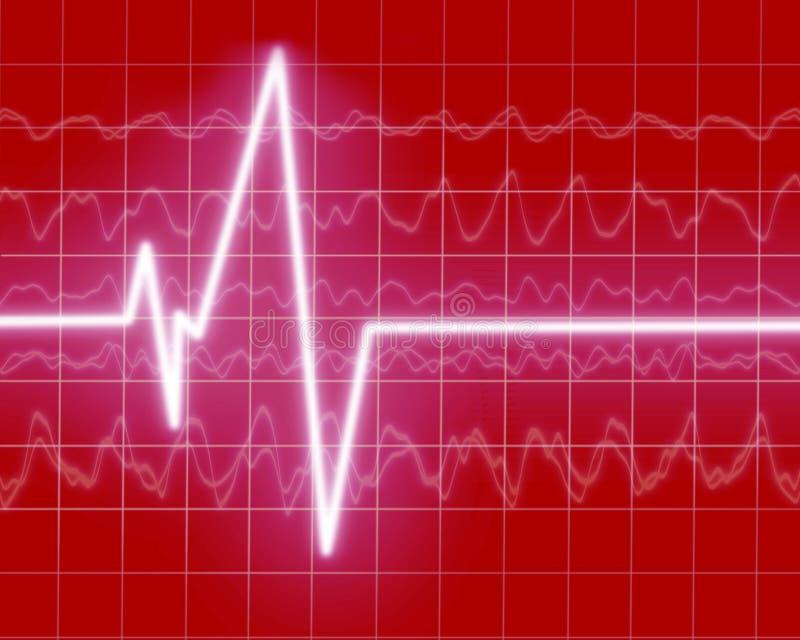 Ποσοστό καρδιών διανυσματική απεικόνιση