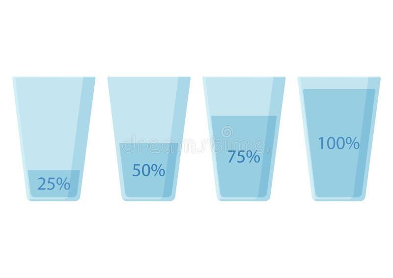 Ποτήρια του ύδατος 25%, μισό 50%, 75%, πλήρες νερό 100% στο γυαλί διάνυσμα απεικόνιση αποθεμάτων