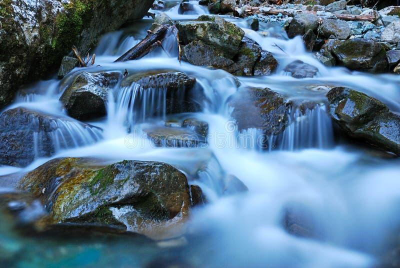 ποταμός κοιτών