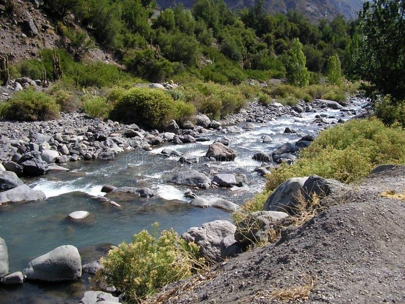 ποταμός iguassu στοκ φωτογραφίες
