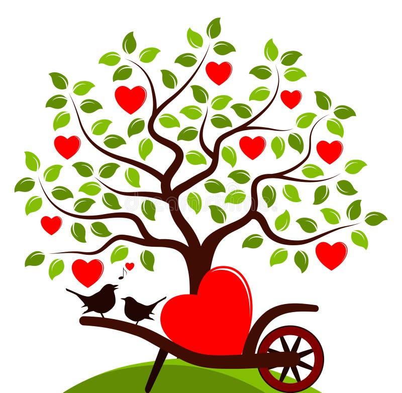 Πουλιά δέντρων και αγάπης καρδιών απεικόνιση αποθεμάτων