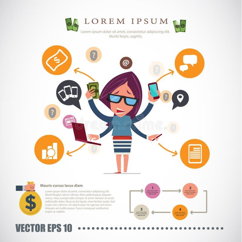 Πολυάσχολες γυναίκες χαρακτήρας επιχειρηματιών - ελεύθερη απεικόνιση δικαιώματος