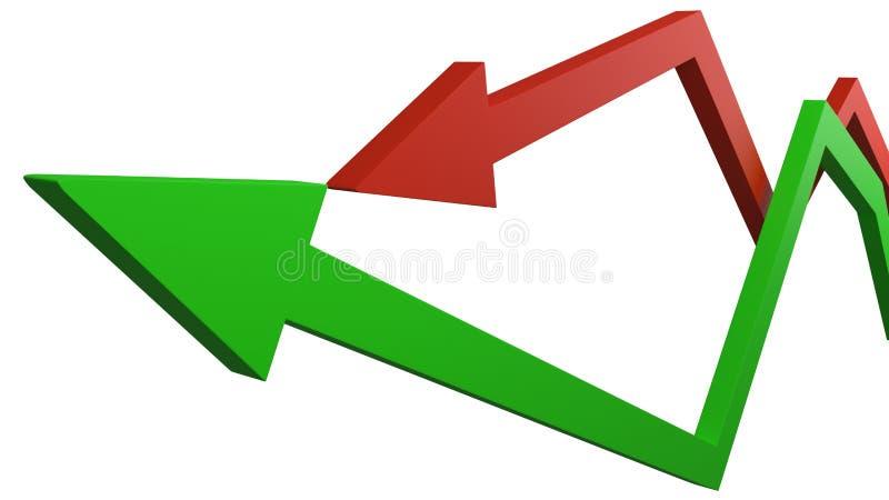 Πράσινα και κόκκινα βέλη που αντιπροσωπεύουν τα κυμαινόμενες κέρδη και τις απώλειες στους πόρους χρηματοδότησης οικονομίας ή επιχ διανυσματική απεικόνιση
