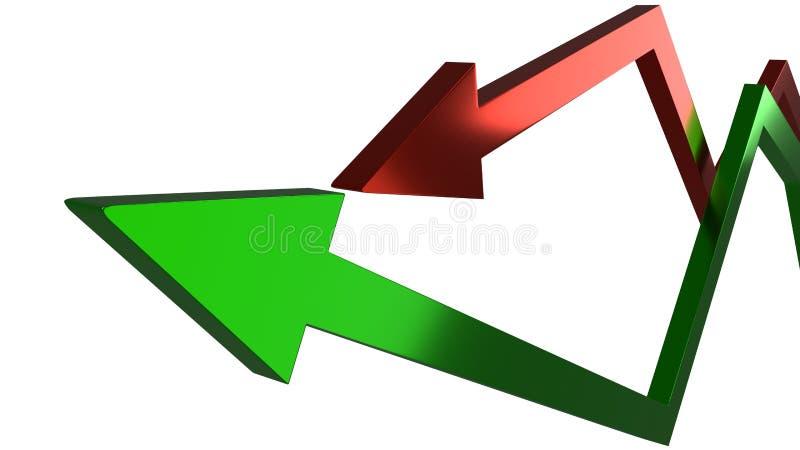 Πράσινα και κόκκινα βέλη που αντιπροσωπεύουν τα κυμαινόμενες κέρδη και τις απώλειες στους πόρους χρηματοδότησης οικονομίας ή επιχ ελεύθερη απεικόνιση δικαιώματος