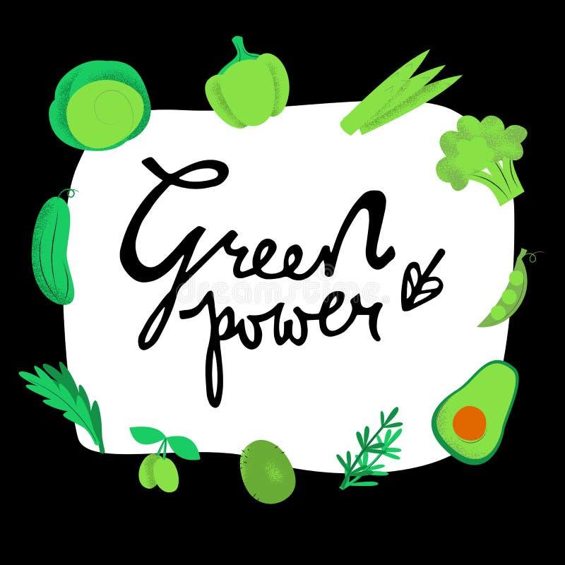 Πράσινη διανυσματική περιγραμματική απεικόνιση δύναμης απεικόνιση αποθεμάτων