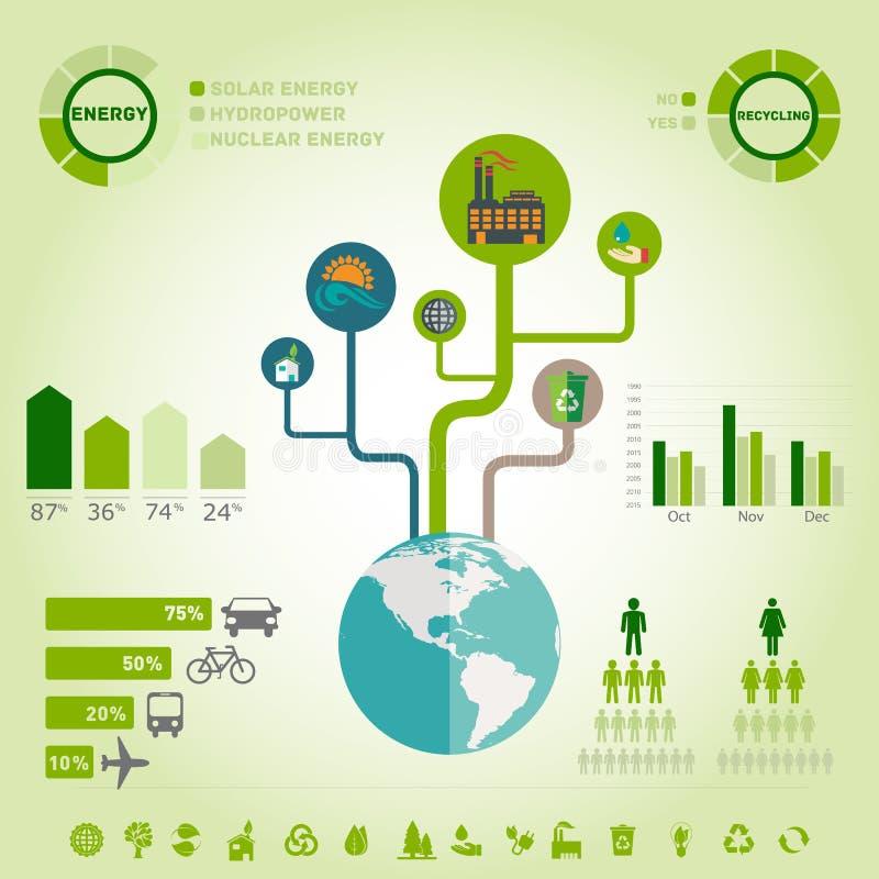 Πράσινη οικολογία, συλλογή γραφικής παράστασης πληροφοριών ανακύκλωσης, διαγράμματα, σύμβολα, γραφικά διανυσματικά στοιχεία απεικόνιση αποθεμάτων