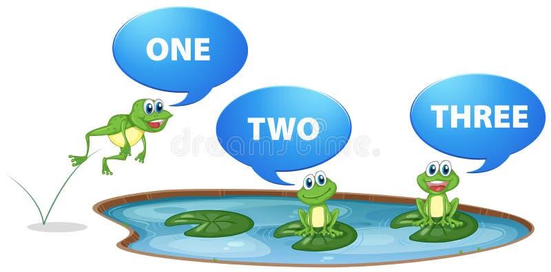 Πράσινοι βάτραχοι και αριθμός ένα έως τρία ελεύθερη απεικόνιση δικαιώματος