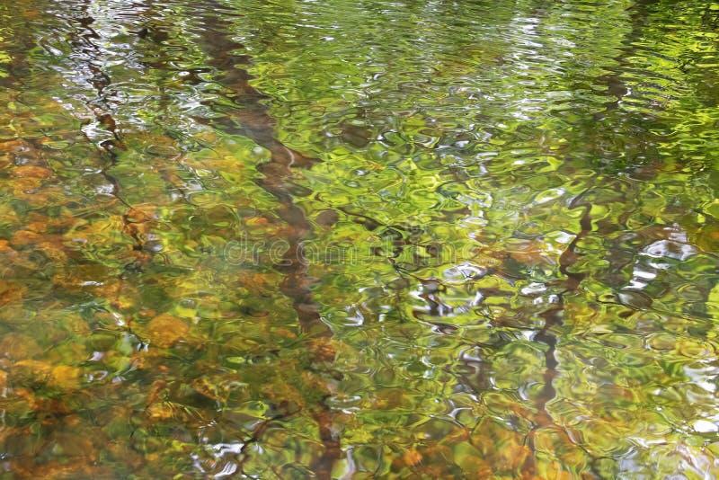 Πράσινοι, πορτοκαλιοί και μπλε κυματισμοί σε μια λεπτομέρεια ποταμών στοκ εικόνα