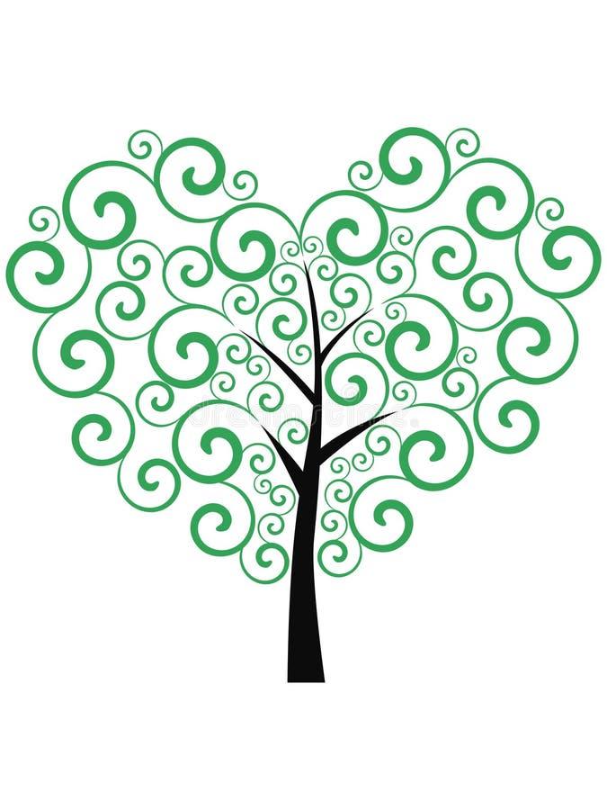 πράσινο δέντρο αγάπης ελεύθερη απεικόνιση δικαιώματος