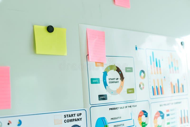 Προγραμματισμός για έναν νέο επιχειρησιακό επιχειρηματία στοκ εικόνα με δικαίωμα ελεύθερης χρήσης