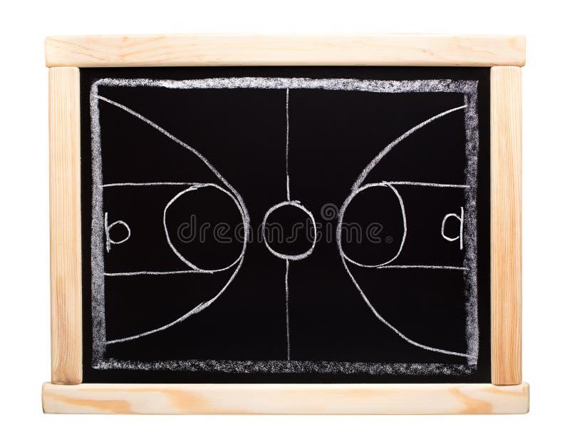 Προγραμματισμός στρατηγικής καλαθοσφαίρισης στον πίνακα στοκ εικόνες