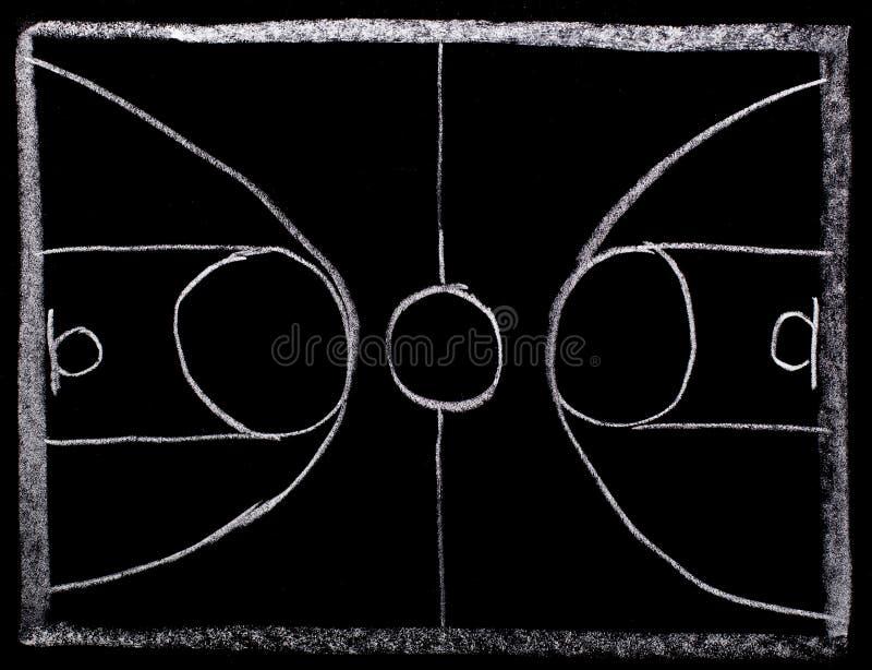 Προγραμματισμός στρατηγικής καλαθοσφαίρισης στον πίνακα στοκ φωτογραφία με δικαίωμα ελεύθερης χρήσης