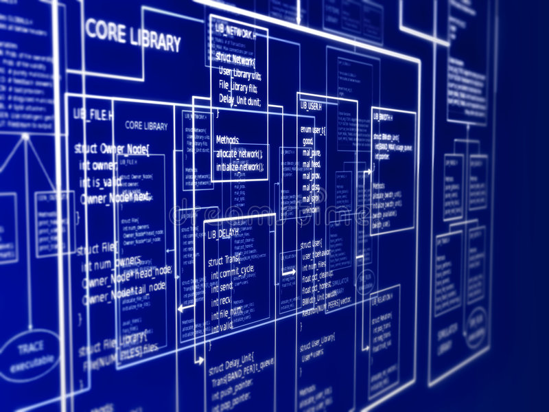προγραμματισμός σχεδια&gamm απεικόνιση αποθεμάτων