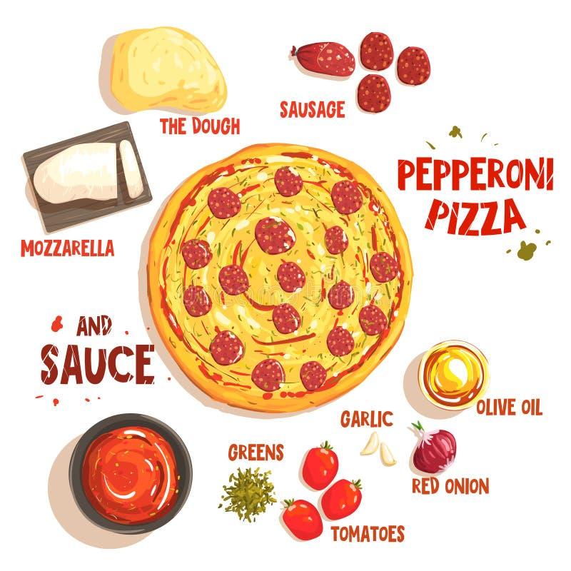Προετοιμασία Pepperoni πιτσών του συνόλου συστατικών ελεύθερη απεικόνιση δικαιώματος