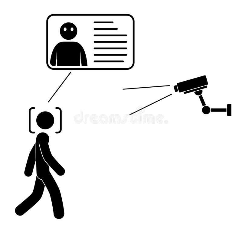 Προσδιορισμός Biometrical Του προσώπου έννοια συστημάτων αναγνώρισης Αναγνώριση προσώπου ελεύθερη απεικόνιση δικαιώματος