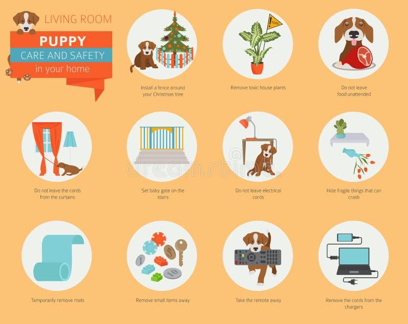 Προσοχή και ασφάλεια κουταβιών στο σπίτι σας γωνιακό βαγόνι εμπορευμάτων καναπέδων καθιστικών γευμάτων εσωτερικό Σκυλί της Pet tr διανυσματική απεικόνιση