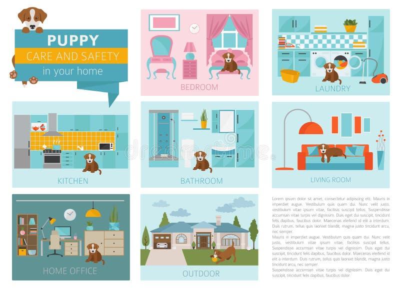 Προσοχή και ασφάλεια κουταβιών στο σπίτι σας Κατάρτιση σκυλιών της Pet infographic ελεύθερη απεικόνιση δικαιώματος