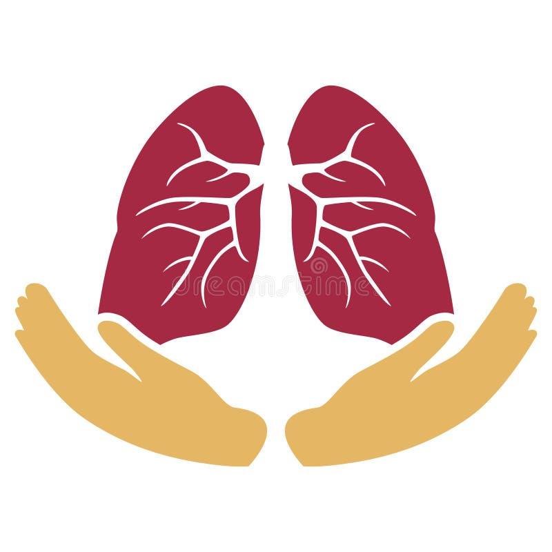 Προσοχή πνευμόνων με το σύμβολο χεριών ελεύθερη απεικόνιση δικαιώματος