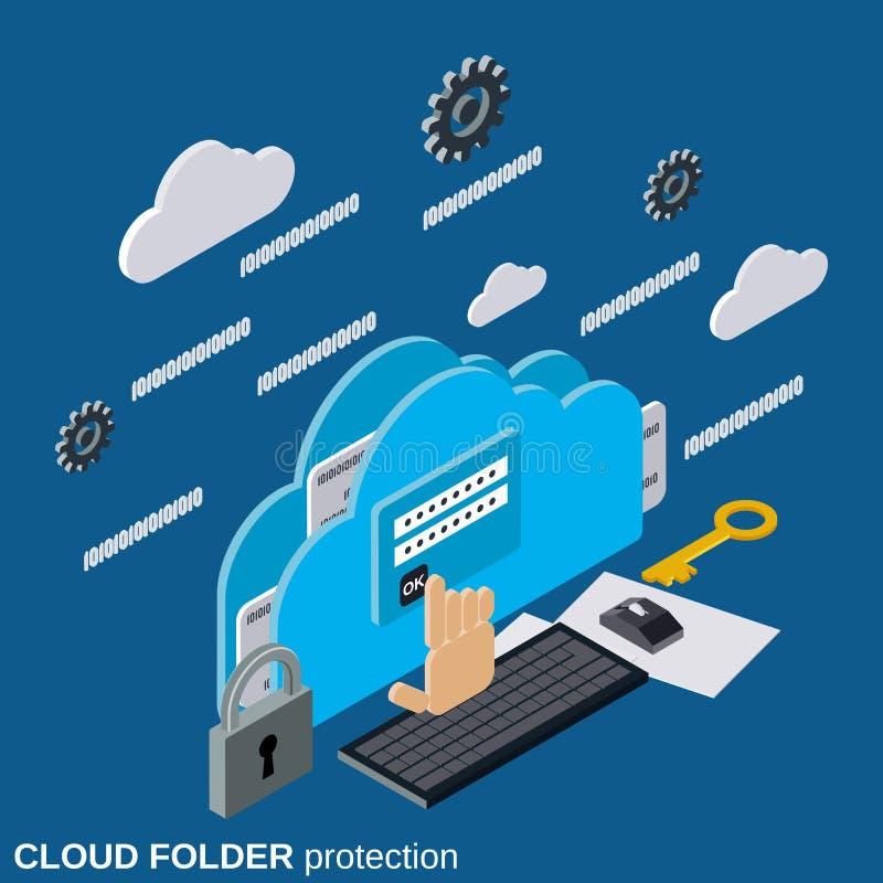 Προστασία φακέλλων σύννεφων, διανυσματική έννοια ασφαλείας πληροφοριών διανυσματική απεικόνιση