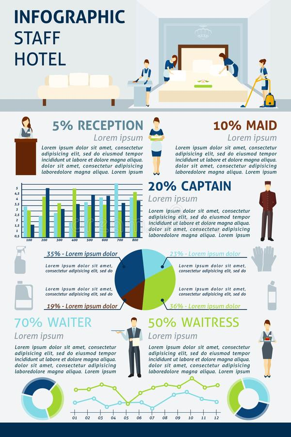 Προσωπικό Infographics ξενοδοχείων απεικόνιση αποθεμάτων