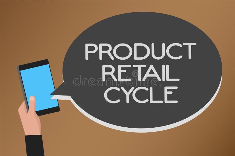 Προϊόν κειμένων γραψίματος λέξης λιανικός κύκλος Η επιχειρησιακή έννοια για ως εμπορικό σήμα με προχωρεί μέσω της ακολουθίας σκην διανυσματική απεικόνιση