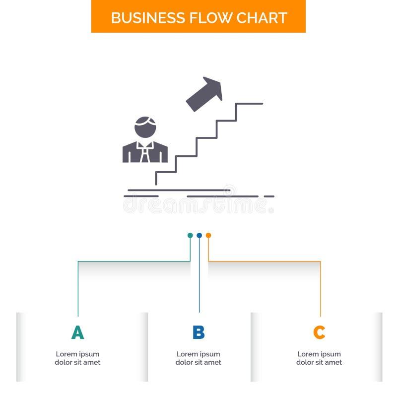 προώθηση, επιτυχία, ανάπτυξη, ηγέτης, σχέδιο διαγραμμάτων επιχειρησιακής ροής σταδιοδρομίας με 3 βήματα Εικονίδιο Glyph για το υπ απεικόνιση αποθεμάτων
