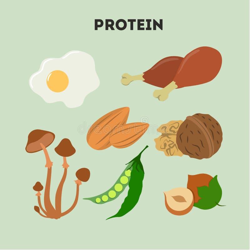 Πρωτεϊνικό σύνολο τροφίμων ελεύθερη απεικόνιση δικαιώματος