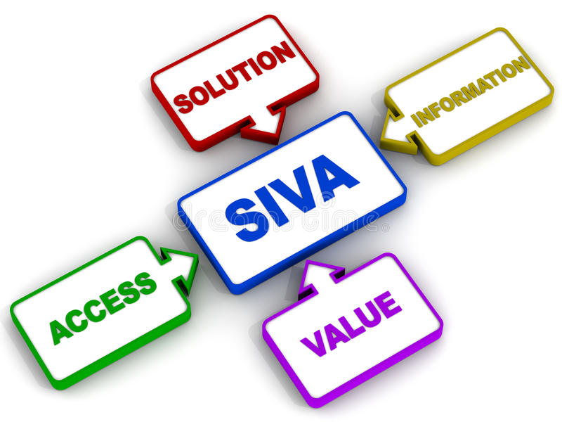 Πρόσβαση αξίας πληροφοριών διαλύματος διανυσματική απεικόνιση