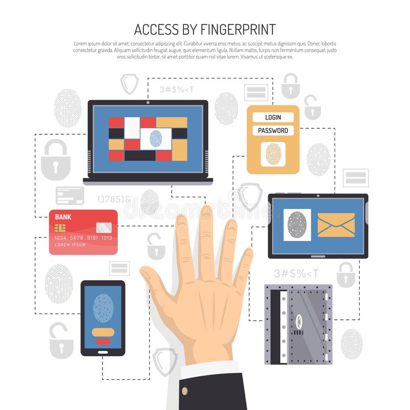 Πρόσβαση από την επίπεδη απεικόνιση δακτυλικών αποτυπωμάτων ελεύθερη απεικόνιση δικαιώματος