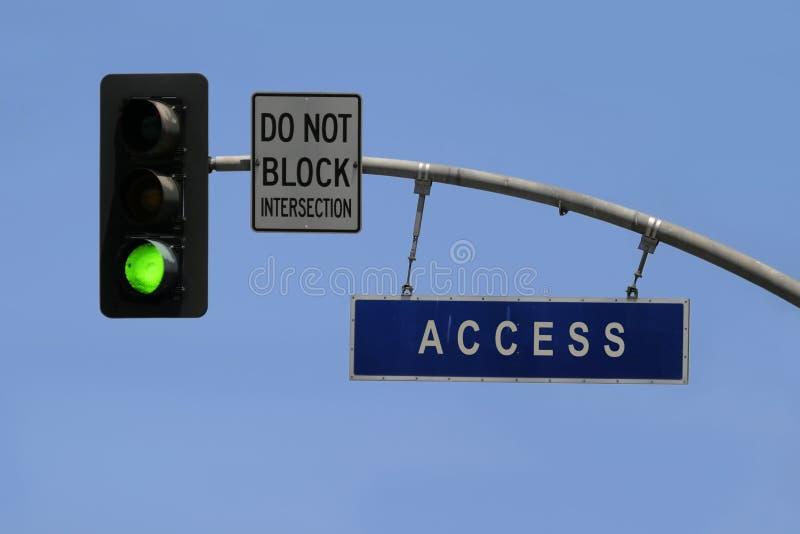 πρόσβαση