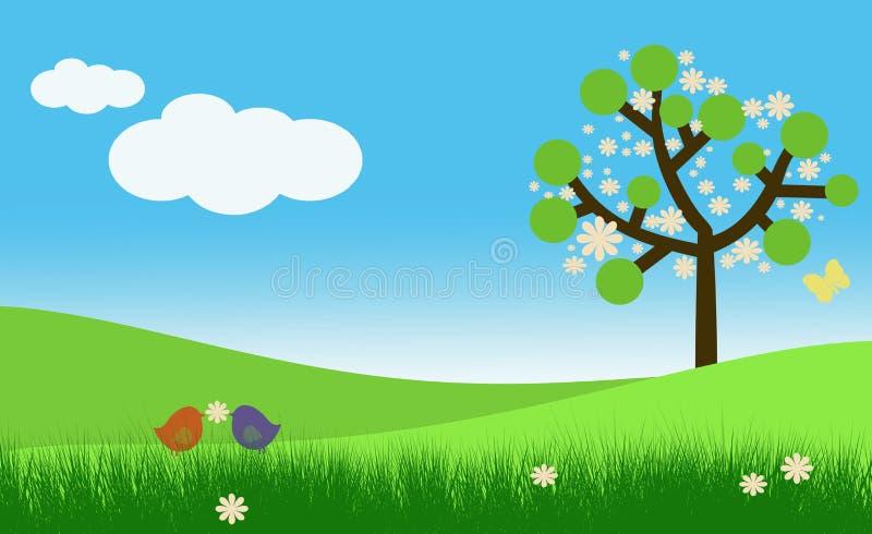 πρότυπο άνοιξης Πάσχας καρτών πουλιών ελεύθερη απεικόνιση δικαιώματος