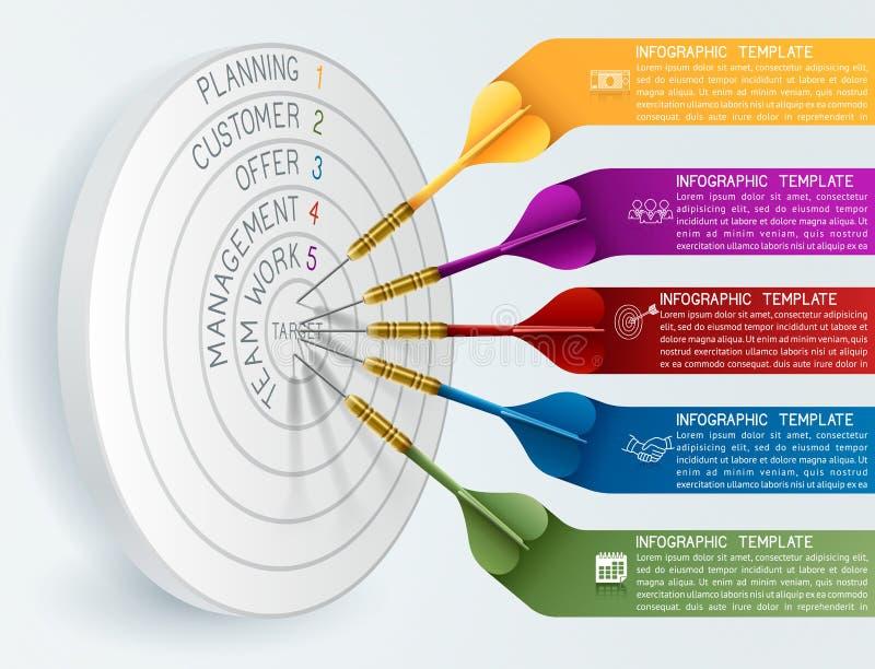 Πρότυπο επιχειρησιακής έννοιας με το βέλος απεικόνιση αποθεμάτων