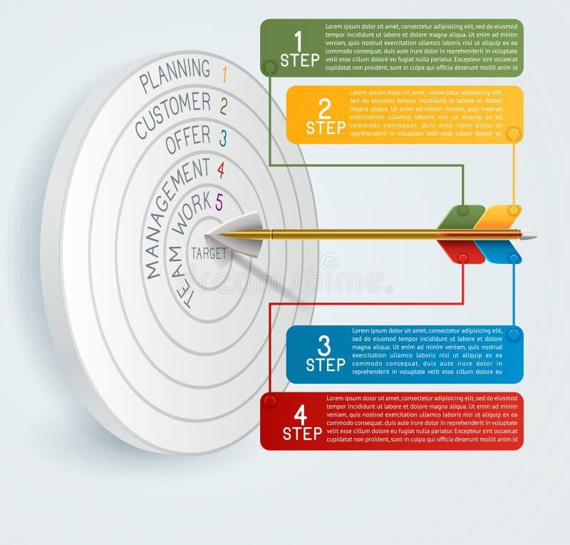 Πρότυπο επιχειρησιακής έννοιας με το βέλος διανυσματική απεικόνιση