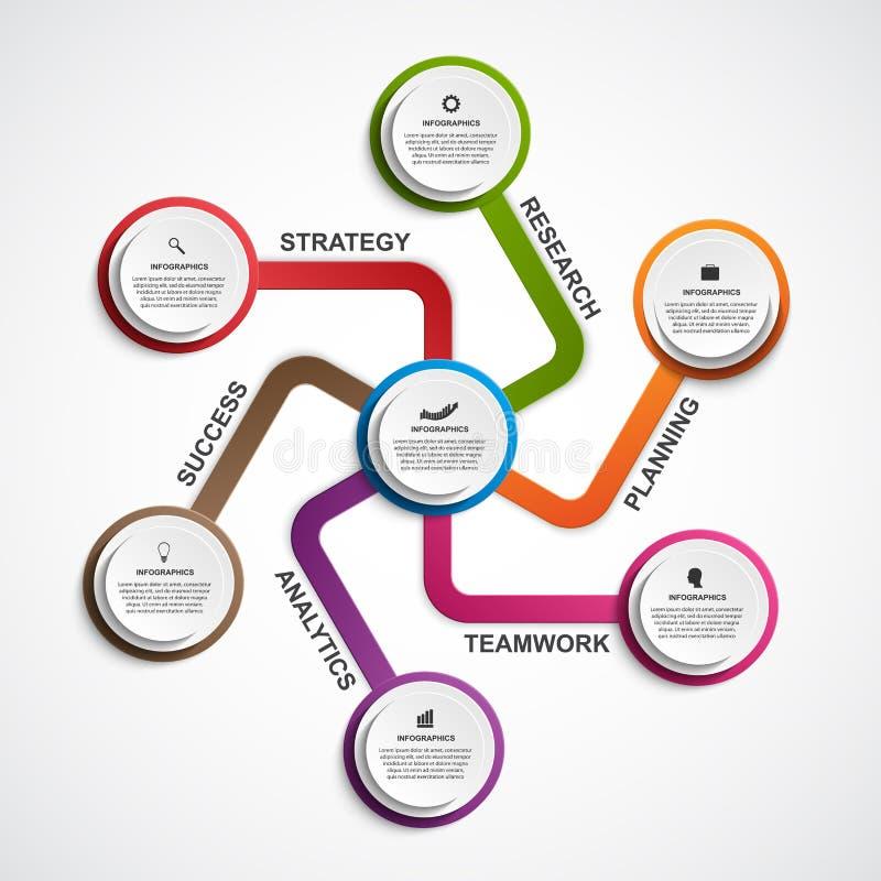 Πρότυπο διαγραμμάτων οργάνωσης σχεδίου Infographic ελεύθερη απεικόνιση δικαιώματος