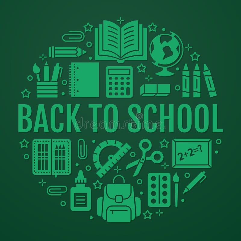 Πρότυπο κύκλων σχολικών προμηθειών με τα εικονίδια glyph καθορισμένα Πράσινη αφίσα εργαλείων μελέτης - σφαίρα, υπολογιστής, βιβλί ελεύθερη απεικόνιση δικαιώματος