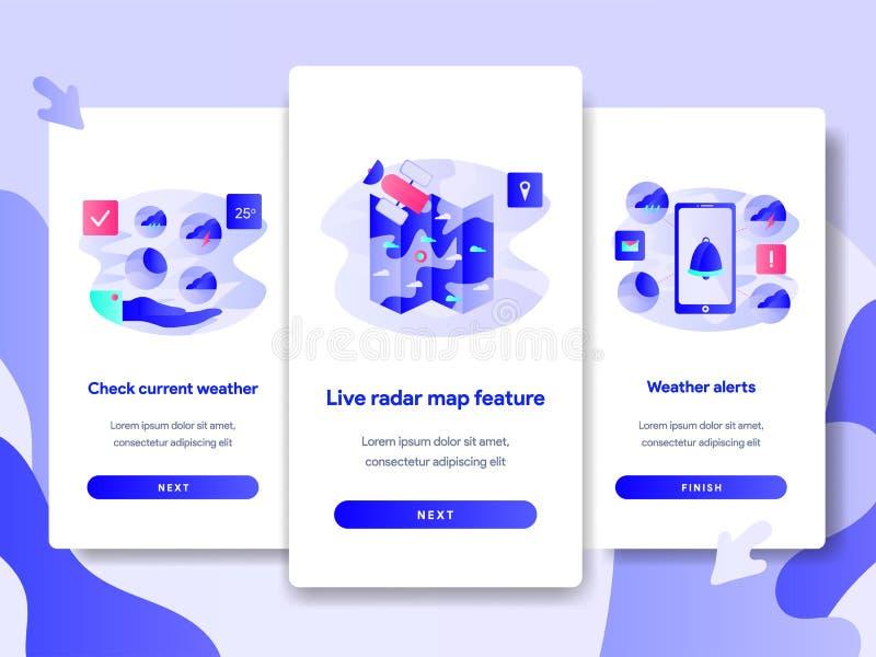 Πρότυπο σελίδων οθόνης Onboarding καιρικό App της έννοιας Σύγχρονη επίπεδη έννοια σχεδίου του σχεδίου ιστοσελίδας για τον ιστοχώρ ελεύθερη απεικόνιση δικαιώματος