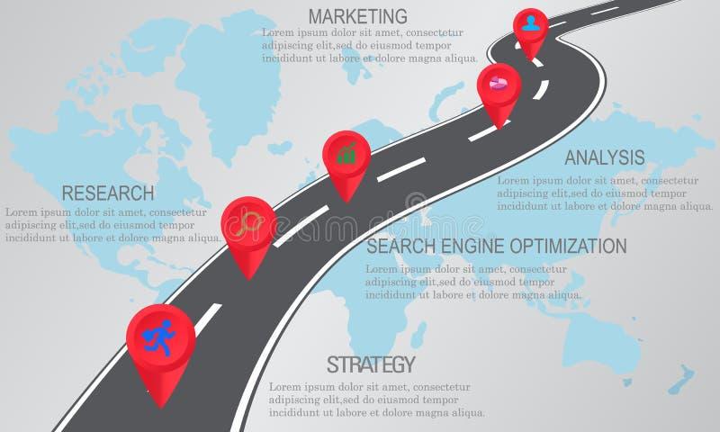 Πρότυπο σχεδίου: Επιχειρησιακή υπόδειξη ως προς το χρόνο οδικών χαρτών ελεύθερη απεικόνιση δικαιώματος