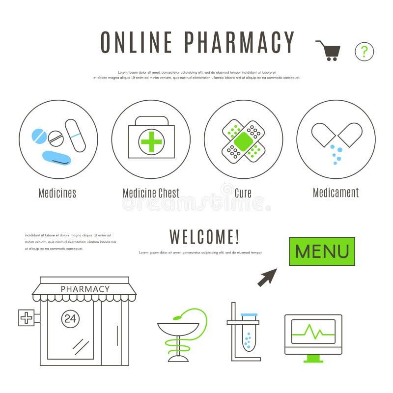 Πρότυπο σχεδίου Ιστού του φαρμακείου και του σε απευθείας σύνδεση καταστήματος φαρμακοποιών στοκ φωτογραφία