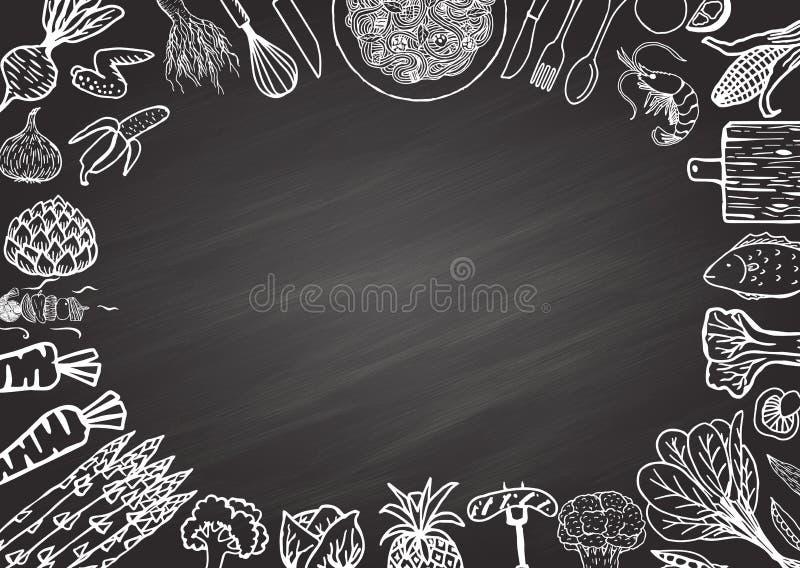Πρότυπο σχεδίου εστιατορίων επιλογών καφέδων έτοιμος να χρησιμοποιήσει διανυσματική απεικόνιση