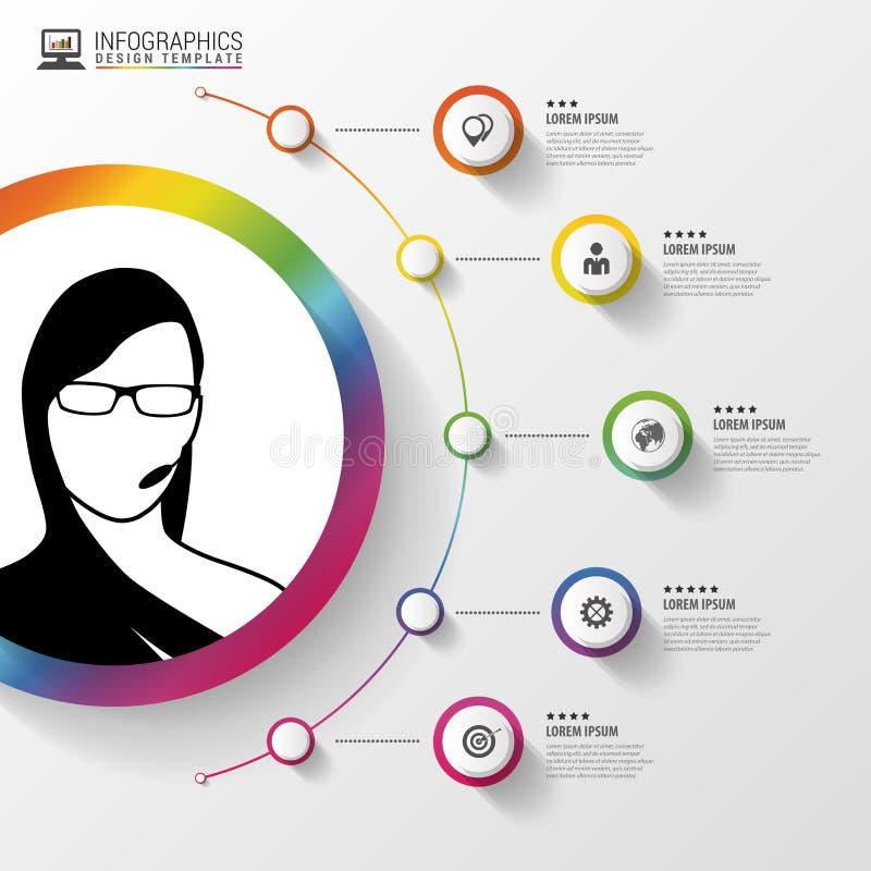 Πρότυπο σχεδίου Infographic Γυναίκα με τα ακουστικά Ζωηρόχρωμος κύκλος με τα εικονίδια επίσης corel σύρετε το διάνυσμα απεικόνιση διανυσματική απεικόνιση