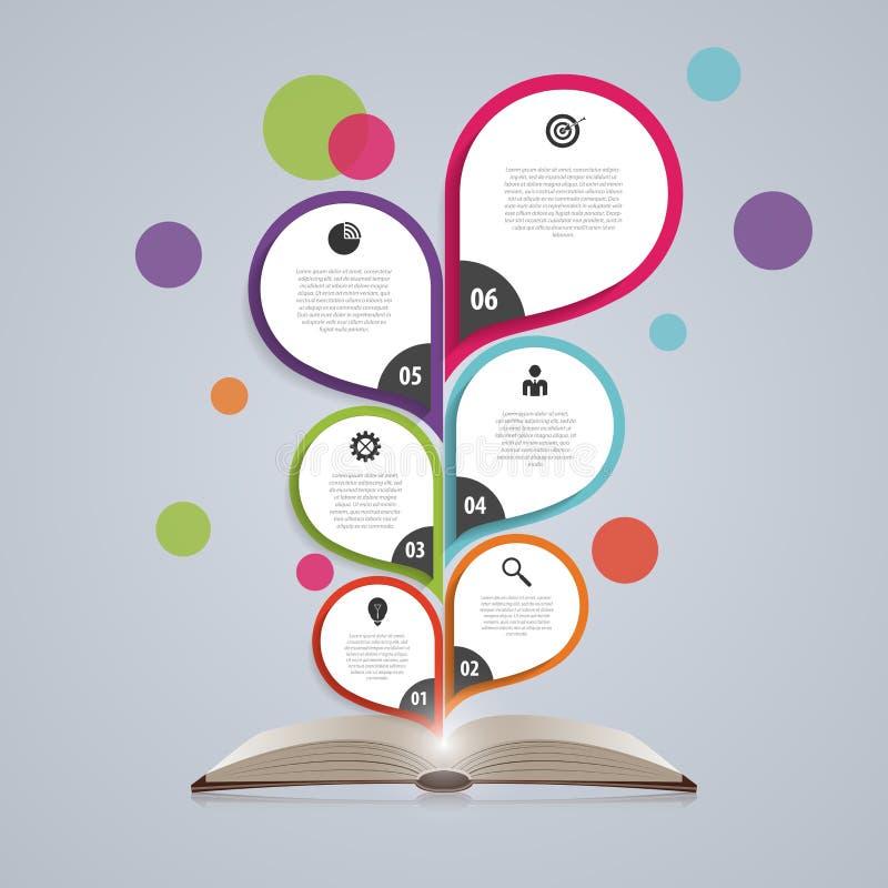 Πρότυπο σχεδίου Infographic με το βιβλίο Αφηρημένο δέντρο επίσης corel σύρετε το διάνυσμα απεικόνισης διανυσματική απεικόνιση