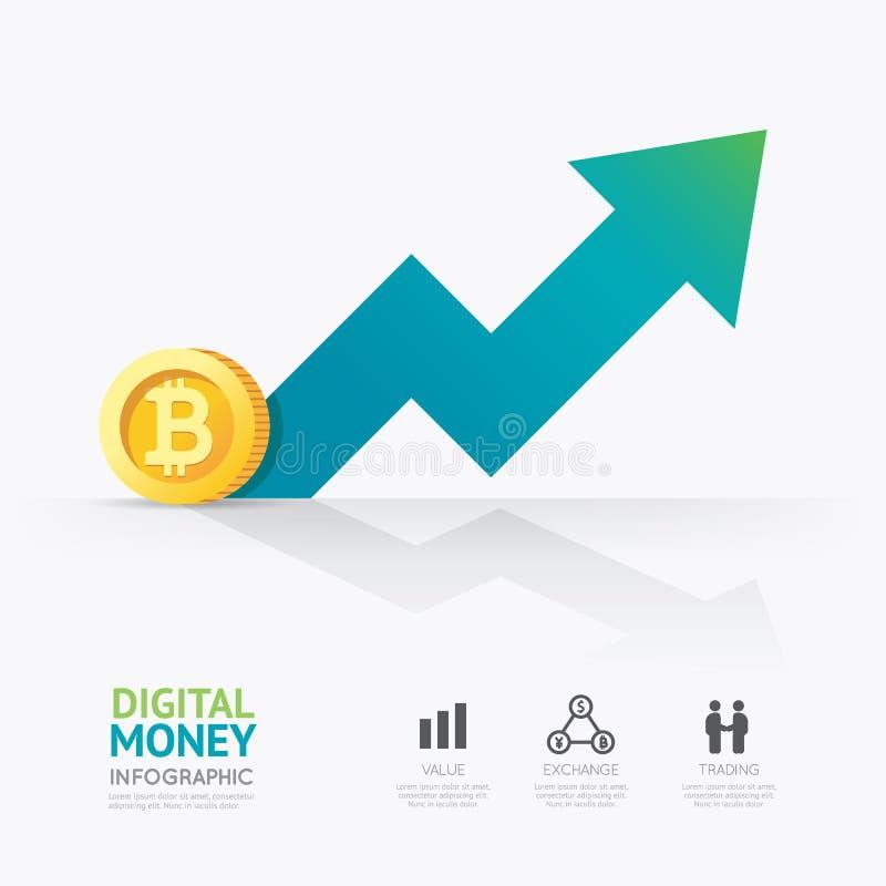 Πρότυπο χρημάτων επιχειρησιακού ψηφιακό cryptocurrency Infographic desig απεικόνιση αποθεμάτων